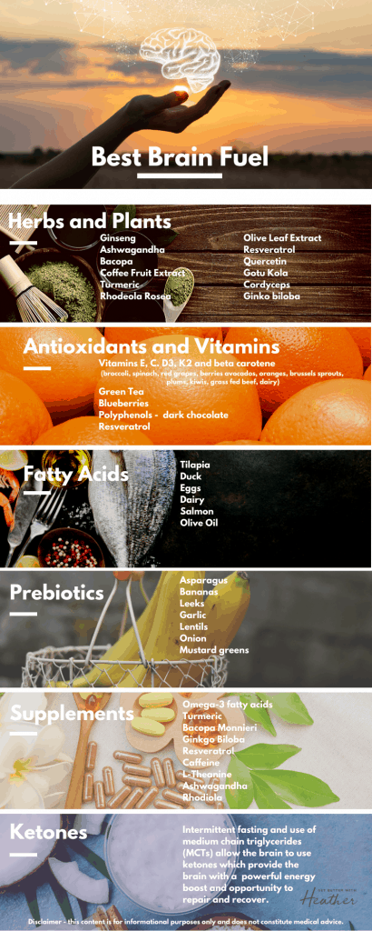Foods that boost health
